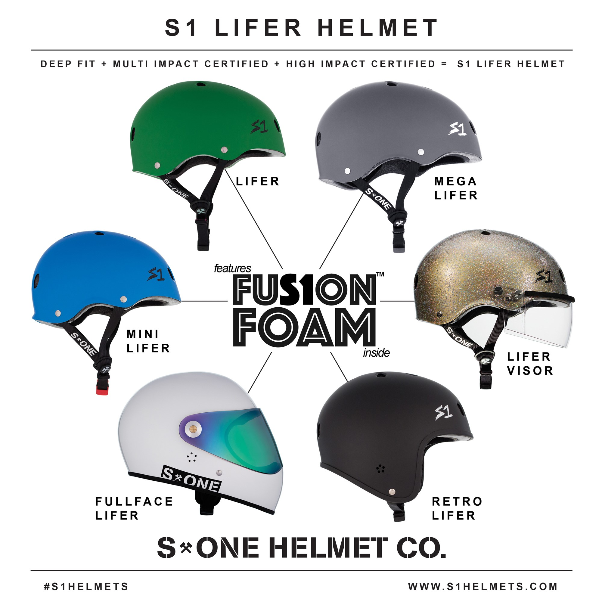 s1-helmet-co-product-over-view.jpg